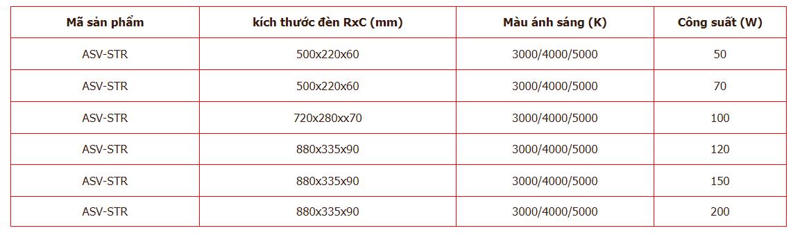 Thông số kỹ thuật của Philips ASV STR