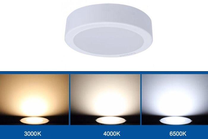Đặc điểm và ứng dụng của đèn led ốp trần nổi Philips